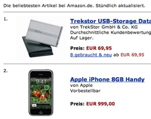 Amazon Top10 Elektronik
