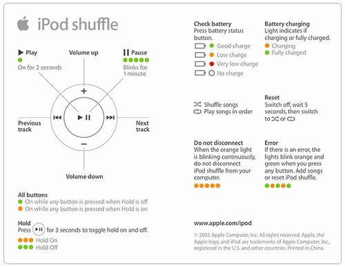 iPod shuffle und seine geheimen Leuchtzeichen