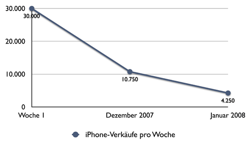 iphone_frankreich.png