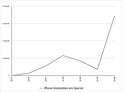 iphone_q408.png