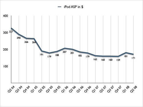 ipodaspq208.png