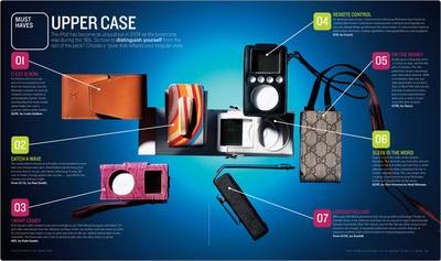 ipodcases