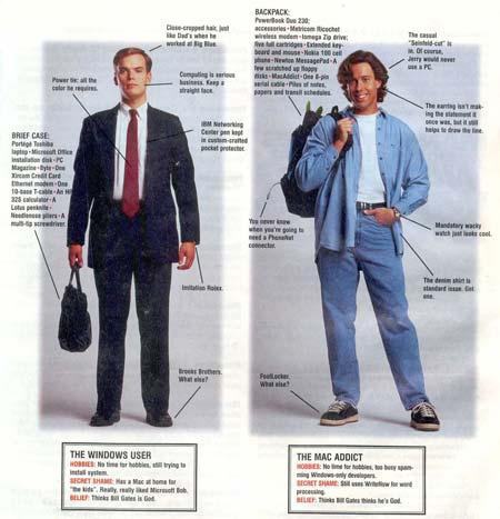 Mac PC anno 96