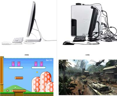 Mac vs. Dell