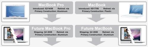 macbook_zuk.jpg