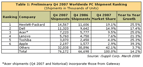 q407pc_shipments.png
