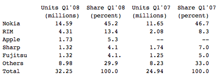 smartphone_marketshare.png