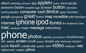Jobs Keynote-Tag Cloud